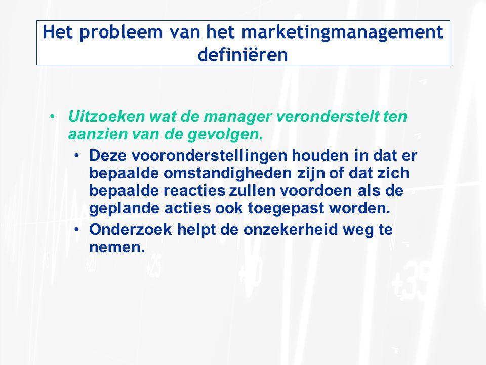 Het probleem van het marketingmanagement definiëren Uitzoeken wat de manager veronderstelt ten aanzien van de gevolgen. Deze vooronderstellingen houde