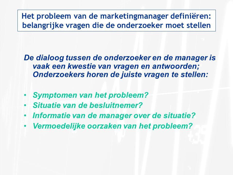 Het probleem van de marketingmanager definiëren: belangrijke vragen die de onderzoeker moet stellen De dialoog tussen de onderzoeker en de manager is