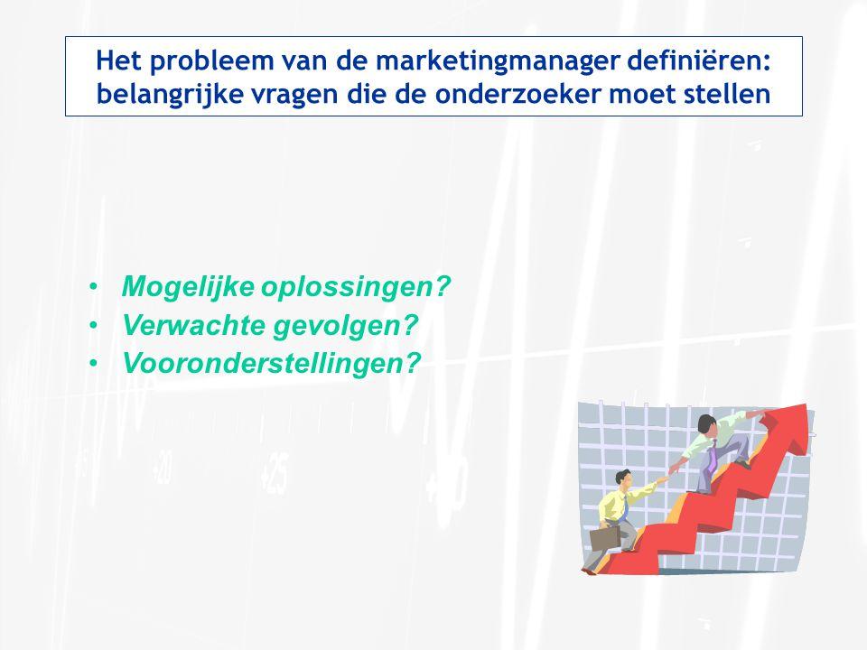 Het probleem van de marketingmanager definiëren: belangrijke vragen die de onderzoeker moet stellen Mogelijke oplossingen? Verwachte gevolgen? Voorond