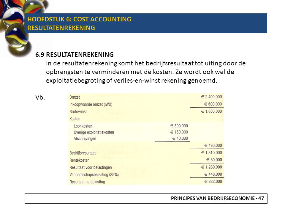 HOOFDSTUK 6: COST ACCOUNTING RESULTATENREKENING 6.9 RESULTATENREKENING In de resultatenrekening komt het bedrijfsresultaat tot uiting door de opbrengs