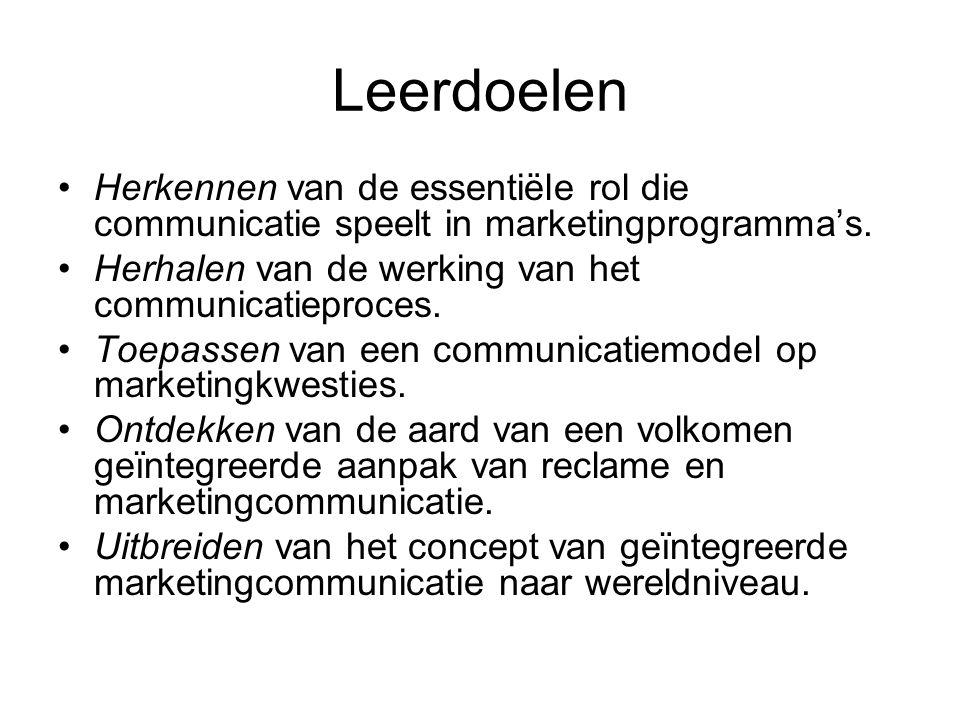 Leerdoelen Herkennen van de essentiële rol die communicatie speelt in marketingprogramma's. Herhalen van de werking van het communicatieproces. Toepas