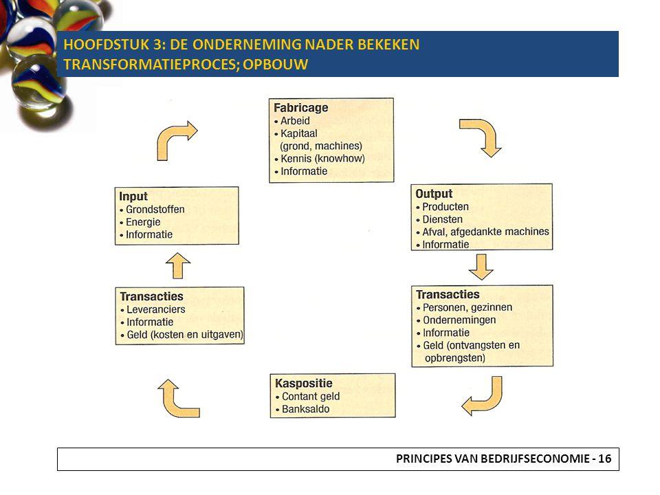 HOOFDSTUK 3: DE ONDERNEMING NADER BEKEKEN TRANSFORMATIEPROCES; OPBOUW PRINCIPES VAN BEDRIJFSECONOMIE - 16