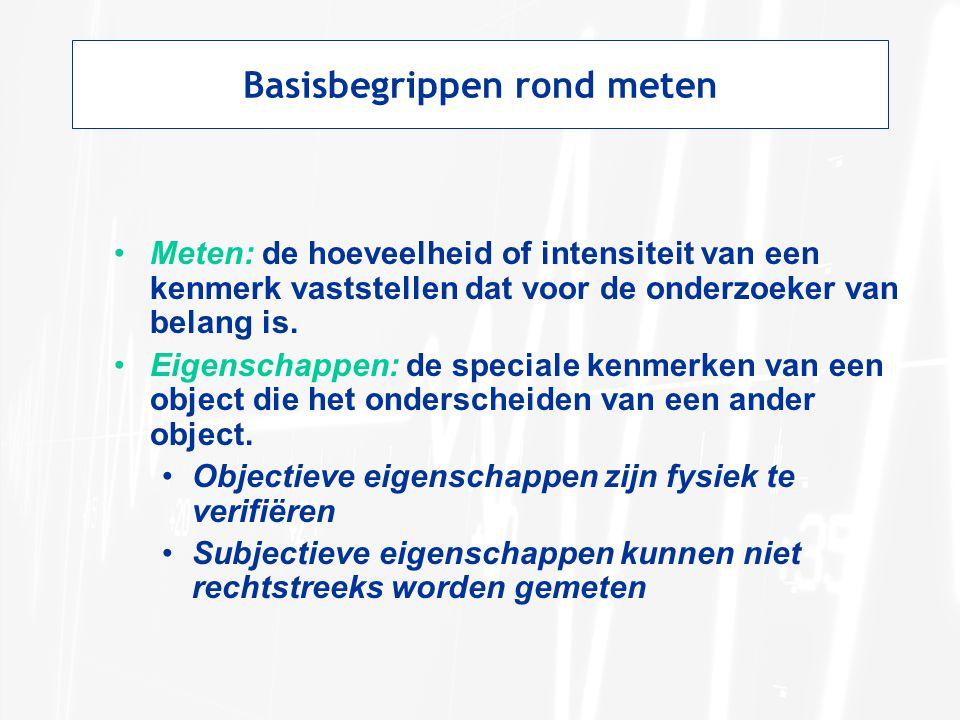 Basisbegrippen rond meten Meten: de hoeveelheid of intensiteit van een kenmerk vaststellen dat voor de onderzoeker van belang is. Eigenschappen: de sp