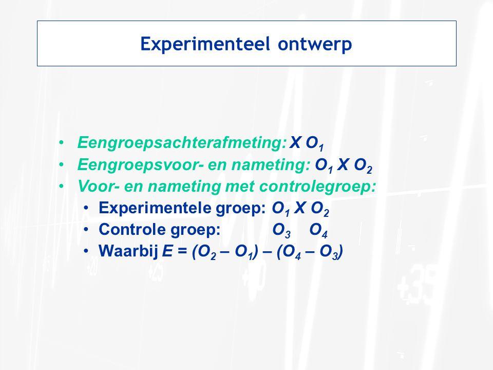 Experimenteel ontwerp Eengroepsachterafmeting: X O 1 Eengroepsvoor- en nameting: O 1 X O 2 Voor- en nameting met controlegroep: Experimentele groep: O
