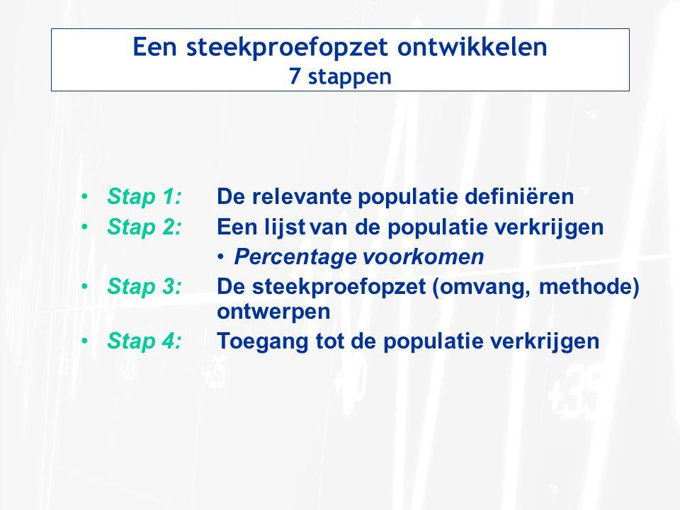 Een steekproefopzet ontwikkelen 7 stappen Stap 1:De relevante populatie definiëren Stap 2:Een lijst van de populatie verkrijgen Percentage voorkomen Stap 3:De steekproefopzet (omvang, methode) ontwerpen Stap 4:Toegang tot de populatie verkrijgen