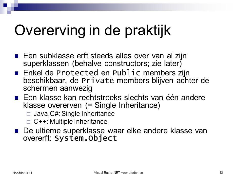 Hoofdstuk 11 Visual Basic.NET voor studenten13 Overerving in de praktijk Een subklasse erft steeds alles over van al zijn superklassen (behalve constr