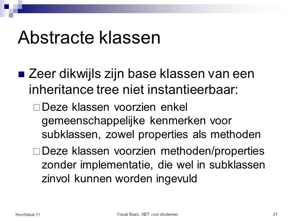 Hoofdstuk 11 Visual Basic.NET voor studenten21 Abstracte klassen Zeer dikwijls zijn base klassen van een inheritance tree niet instantieerbaar:  Deze