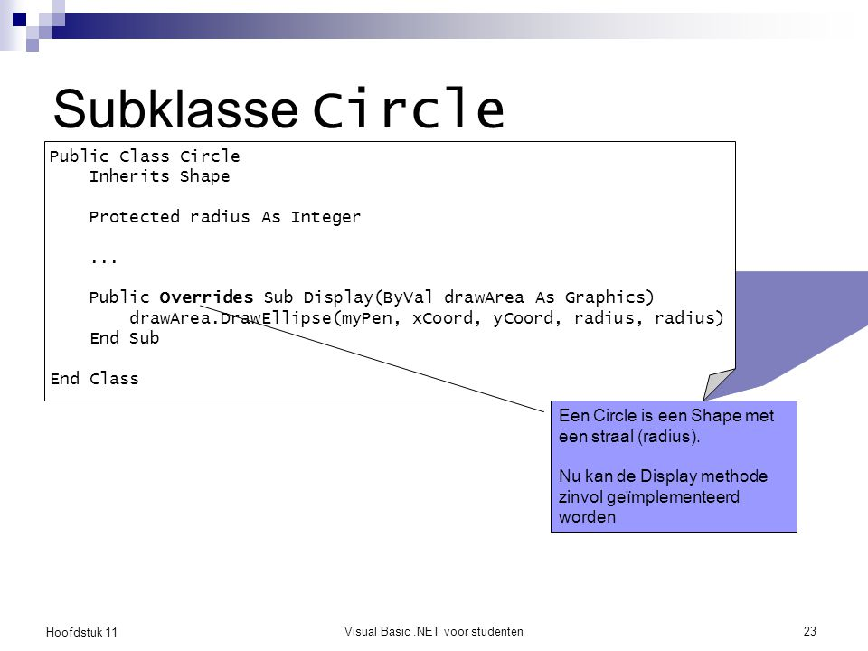 Hoofdstuk 11 Visual Basic.NET voor studenten23 Subklasse Circle Public Class Circle Inherits Shape Protected radius As Integer... Public Overrides Sub