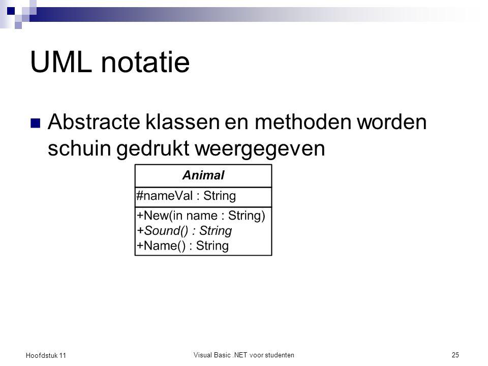 Hoofdstuk 11 Visual Basic.NET voor studenten25 UML notatie Abstracte klassen en methoden worden schuin gedrukt weergegeven