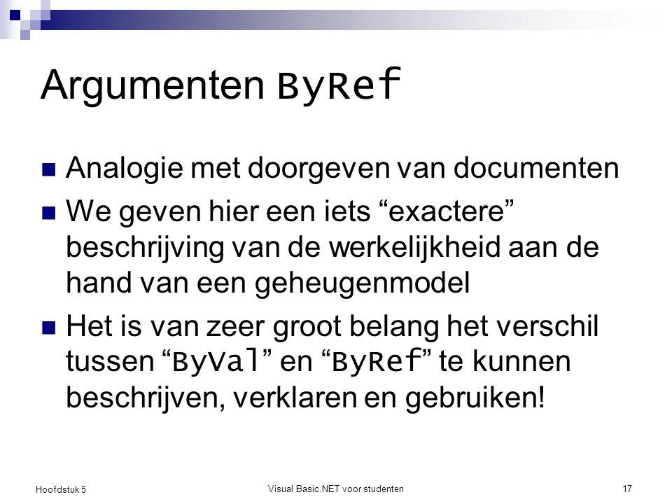 """Hoofdstuk 5 Visual Basic.NET voor studenten17 Argumenten ByRef Analogie met doorgeven van documenten We geven hier een iets """"exactere"""" beschrijving va"""