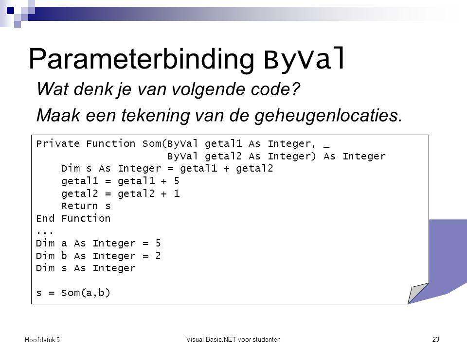 Hoofdstuk 5 Visual Basic.NET voor studenten23 Parameterbinding ByVal Wat denk je van volgende code? Maak een tekening van de geheugenlocaties. Private