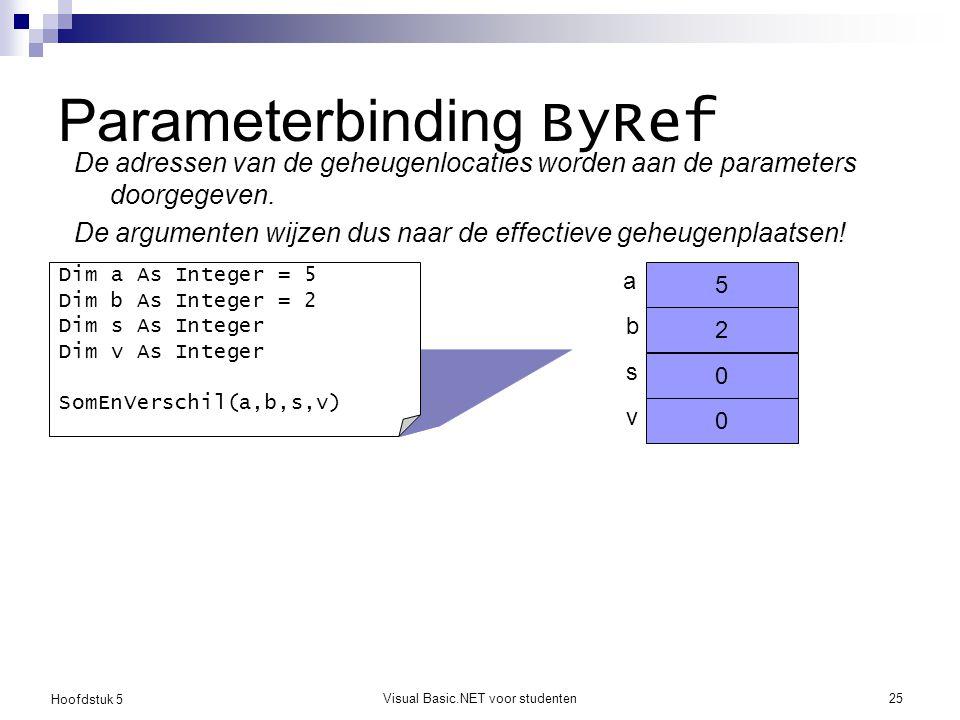 Hoofdstuk 5 Visual Basic.NET voor studenten25 Parameterbinding ByRef De adressen van de geheugenlocaties worden aan de parameters doorgegeven. De argu