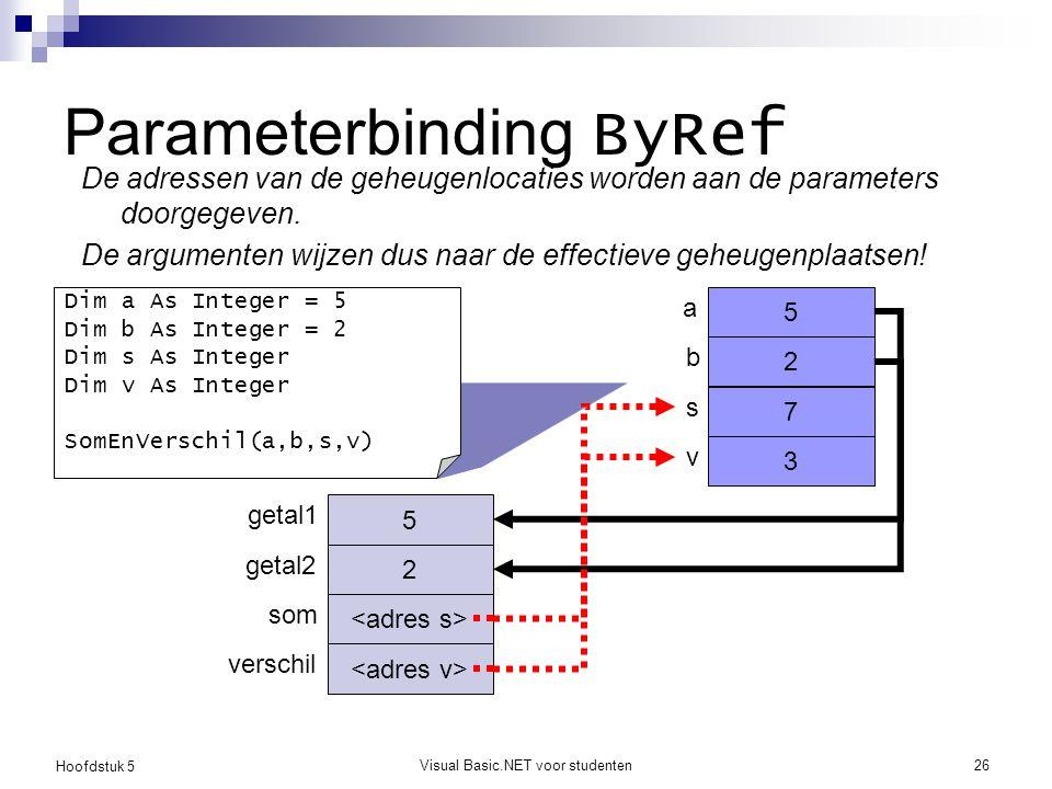 Hoofdstuk 5 Visual Basic.NET voor studenten26 Parameterbinding ByRef De adressen van de geheugenlocaties worden aan de parameters doorgegeven. De argu