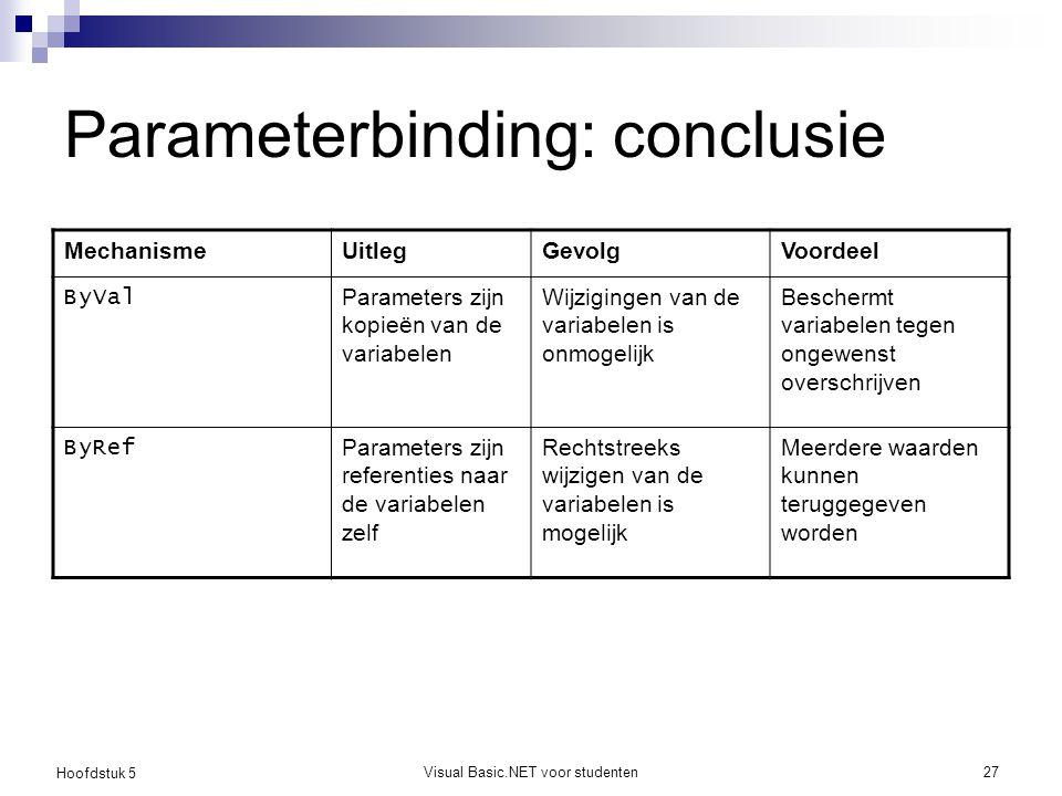 Hoofdstuk 5 Visual Basic.NET voor studenten27 Parameterbinding: conclusie MechanismeUitlegGevolgVoordeel ByVal Parameters zijn kopieën van de variabel