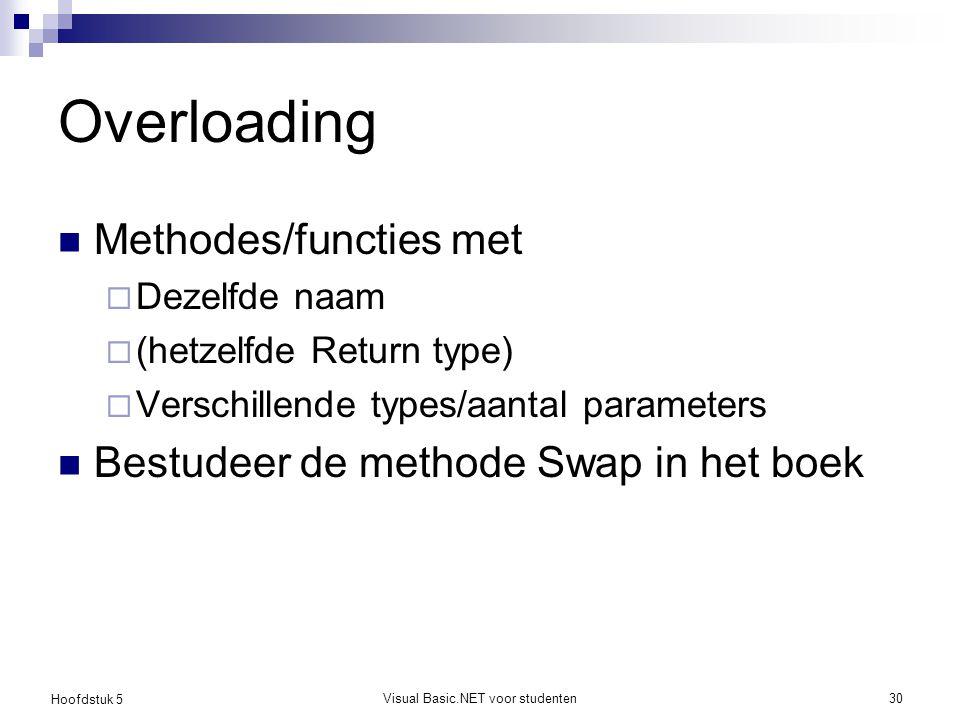 Hoofdstuk 5 Visual Basic.NET voor studenten30 Overloading Methodes/functies met  Dezelfde naam  (hetzelfde Return type)  Verschillende types/aantal