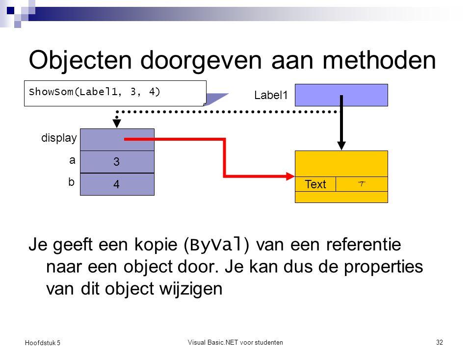 Hoofdstuk 5 Visual Basic.NET voor studenten32 Objecten doorgeven aan methoden Je geeft een kopie ( ByVal ) van een referentie naar een object door. Je