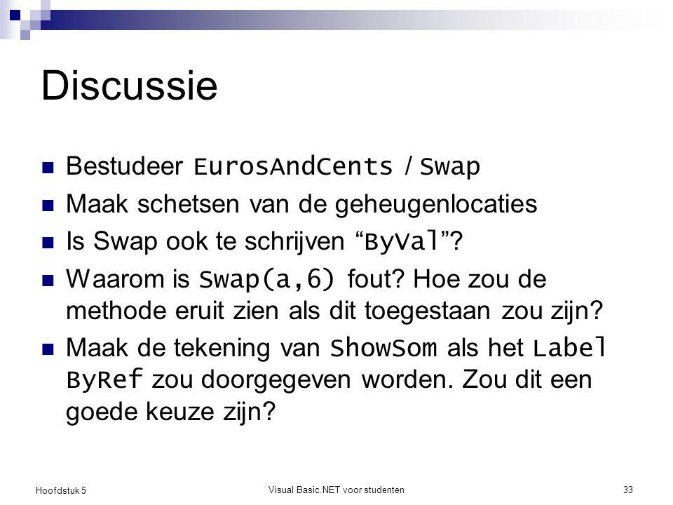 Hoofdstuk 5 Visual Basic.NET voor studenten33 Discussie Bestudeer EurosAndCents / Swap Maak schetsen van de geheugenlocaties Is Swap ook te schrijven