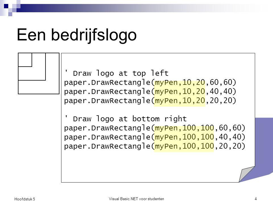 Hoofdstuk 5 Visual Basic.NET voor studenten5 Een methode schrijven Demo DrawLogo Gebruik debugger om stap voor stap door het programma te lopen DrawLogo(paper,myPen,10,20) … DrawLogo(paper,myPen,100,100) … Private Sub DrawLogo(…) method body End Sub