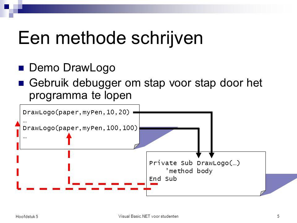 Hoofdstuk 5 Visual Basic.NET voor studenten6 Parameterbinding Private Sub DrawLogo(ByVal drawingArea As Graphics, _ ByVal penToUse As Pen, _ ByVal xPos As Integer, _ ByVal yPos As Integer) parameters DrawLogo(paper, myPen, 10, 20) De argumenten worden doorgegeven via de parameters = parameterbinding papermyPen1020 drawingArea penToUse xPosyPos