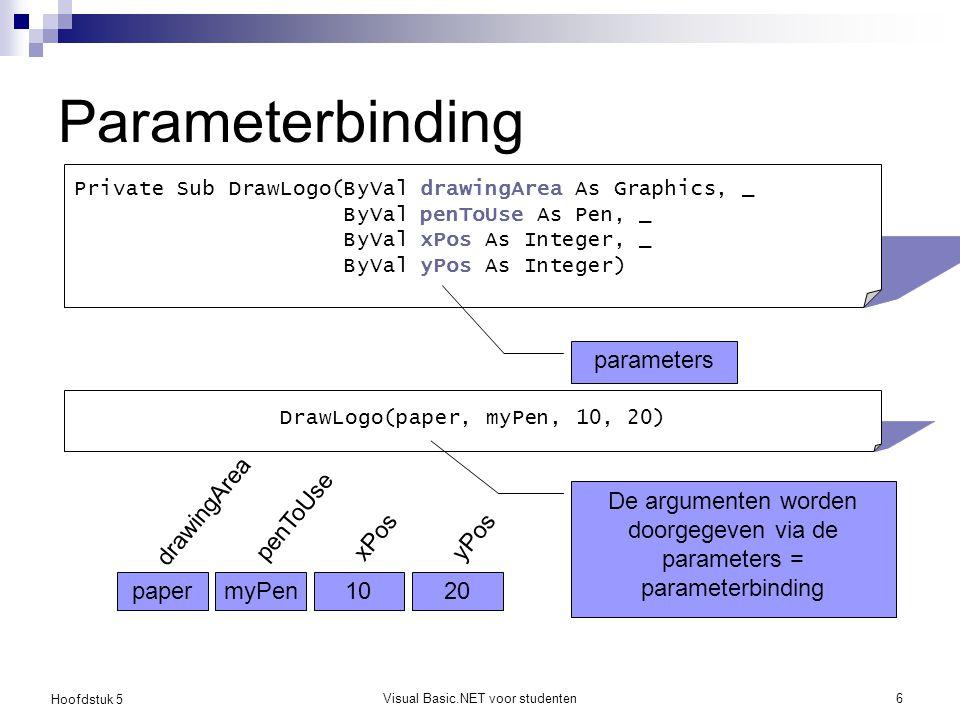 Hoofdstuk 5 Visual Basic.NET voor studenten7 Spelregels voor methodes De schrijver van de methode  Kiest de parameters  Kiest de parametertypes ( As )  Kiest een (betekenisvolle) naam  Kiest het type parameterbinding (zie verder) De gebruiker van de methode  Geeft de argumenten mee  In de juiste volgorde  Van het correcte type