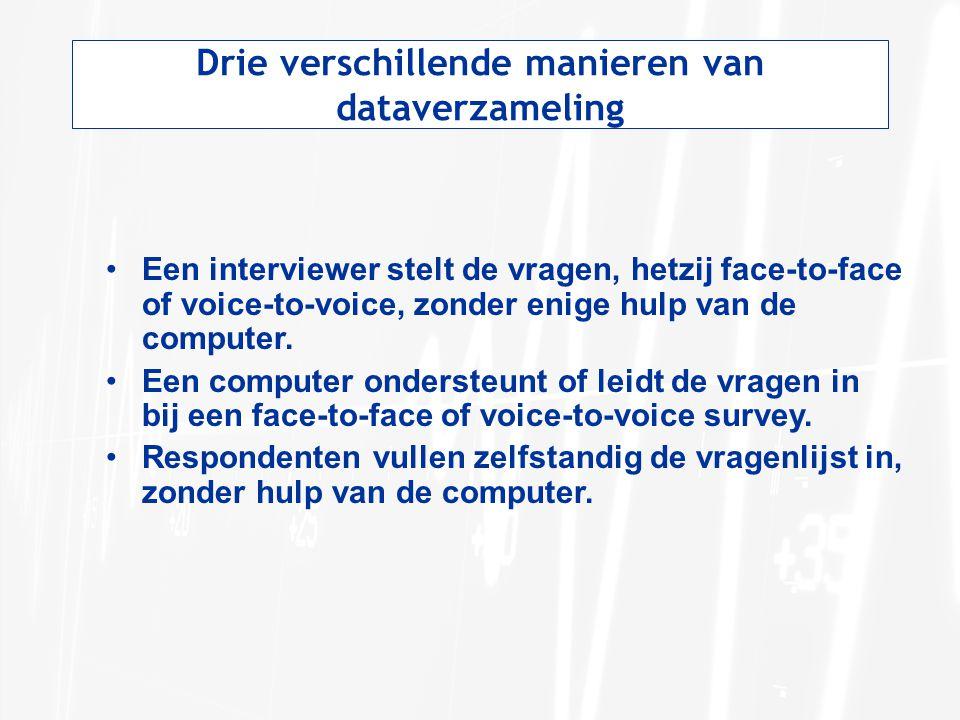 Drie verschillende manieren van dataverzameling Een interviewer stelt de vragen, hetzij face-to-face of voice-to-voice, zonder enige hulp van de computer.