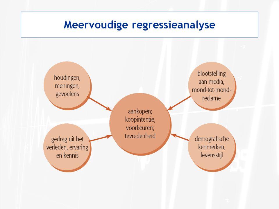 Meervoudige regressieanalyse