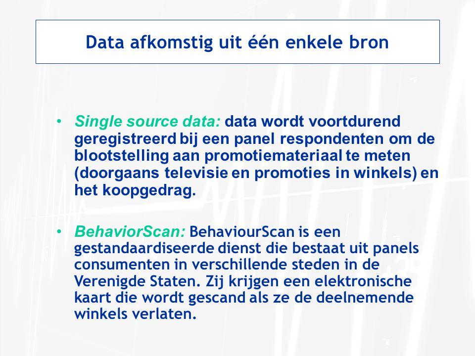 Data afkomstig uit één enkele bron Single source data: data wordt voortdurend geregistreerd bij een panel respondenten om de blootstelling aan promoti