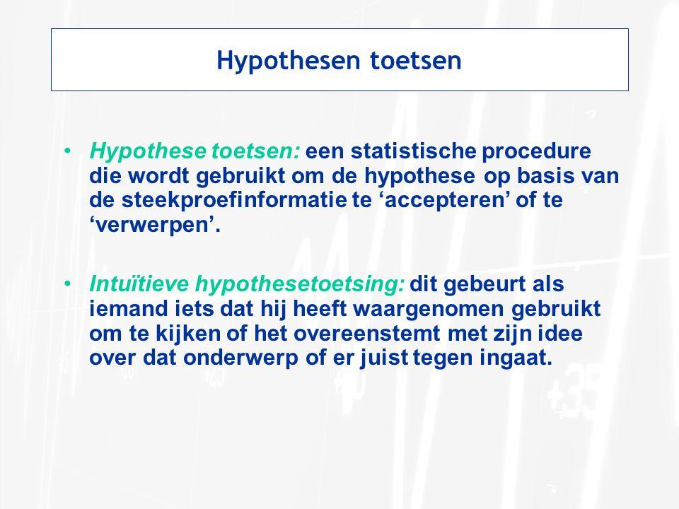 Hypothesen toetsen Statistische hypothesen toetsen: Begin met een bewering over een populatiekenmerk.