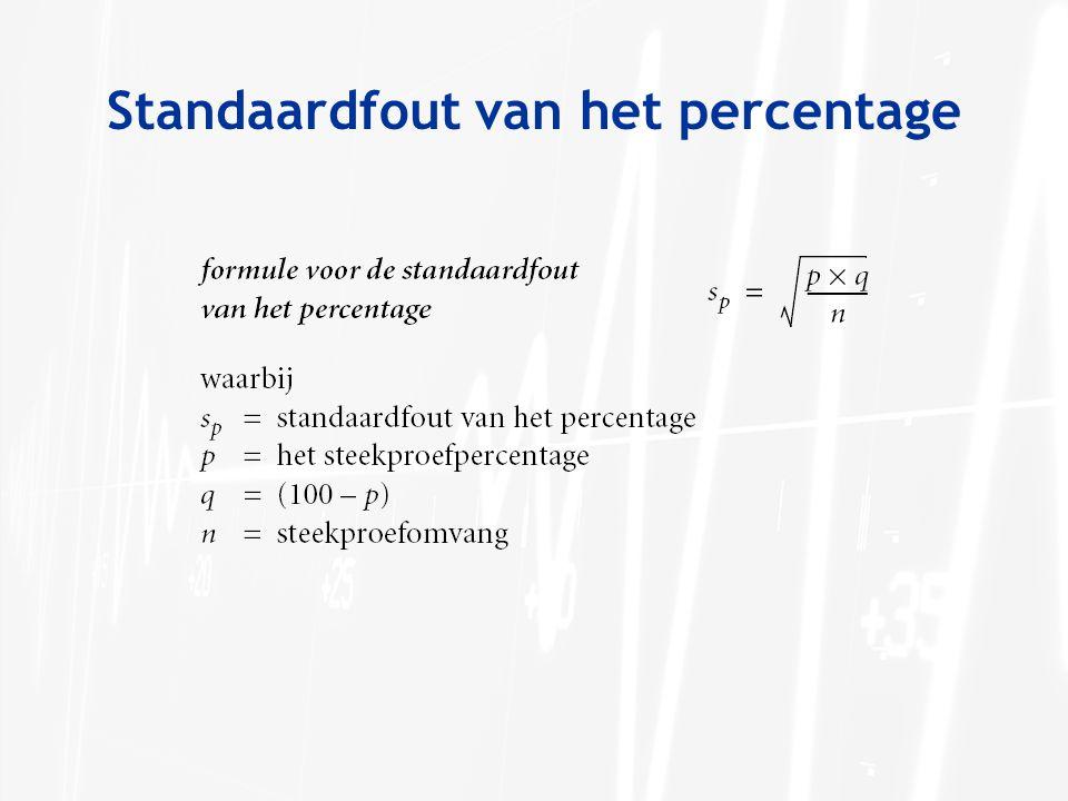 Parameters schatten Stappen voor de berekening van een betrouw- baarheidsinterval voor een gemiddelde of een percentage: Neem eerst de steekproefgrootheid, hetzij het gemiddelde of het percentage, p.