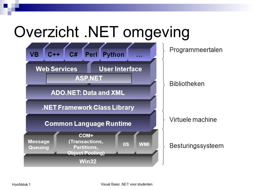 Visual Basic.NET voor studenten Hoofdstuk 1 Visual Basic.NET voor studenten Wat is een programma.
