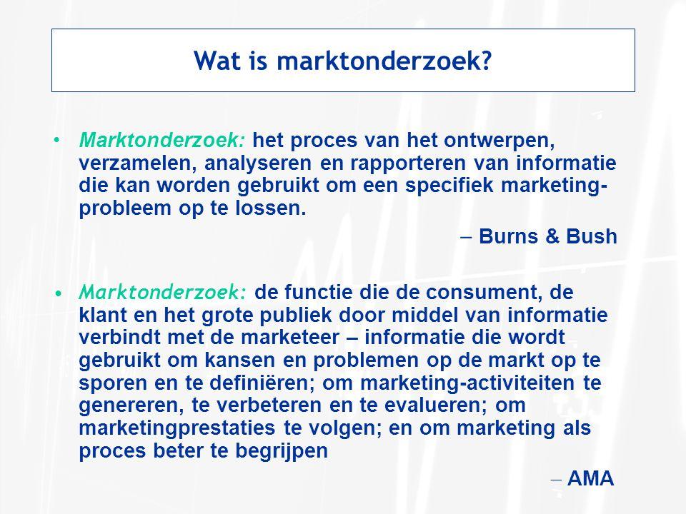 Wat is marktonderzoek? Marktonderzoek: het proces van het ontwerpen, verzamelen, analyseren en rapporteren van informatie die kan worden gebruikt om e