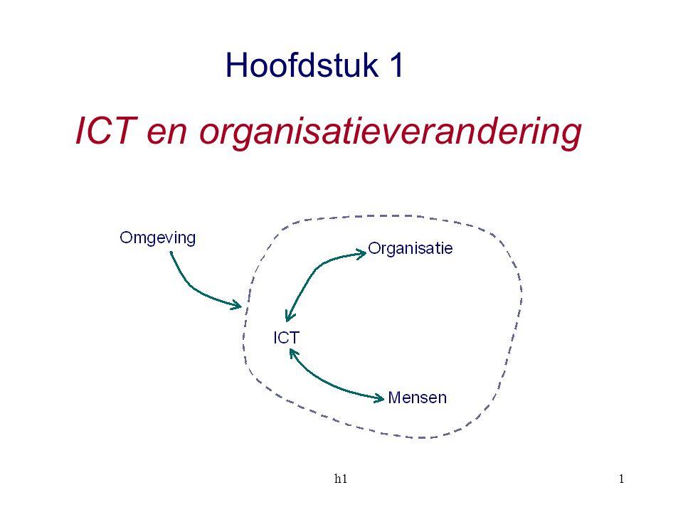 h12 ICT en organisatieverandering Eerst organiseren dan automatiseren of omgekeerd.