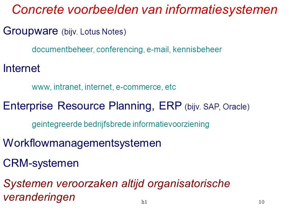 10 Concrete voorbeelden van informatiesystemen Groupware (bijv. Lotus Notes) documentbeheer, conferencing, e-mail, kennisbeheer Internet www, intranet