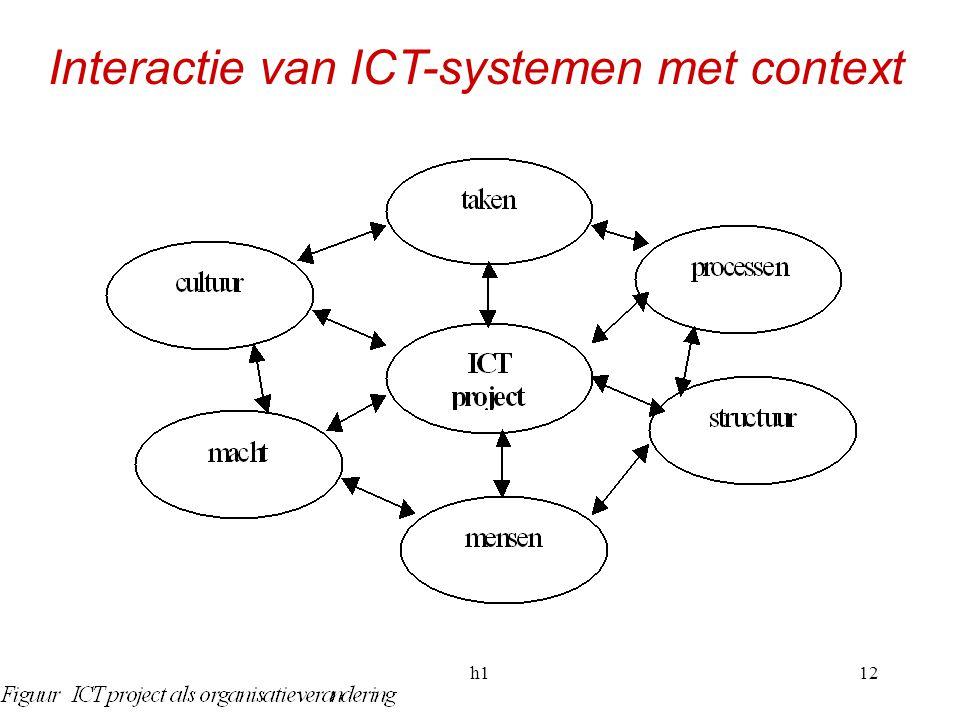 h112 Interactie van ICT-systemen met context