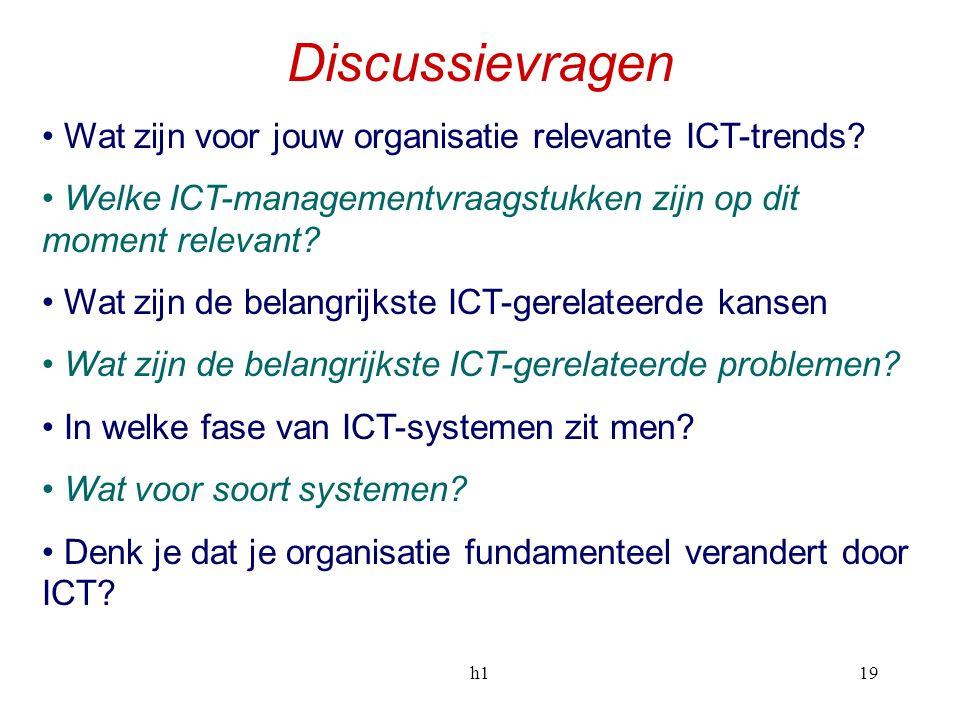 h119 Discussievragen Wat zijn voor jouw organisatie relevante ICT-trends? Welke ICT-managementvraagstukken zijn op dit moment relevant? Wat zijn de be