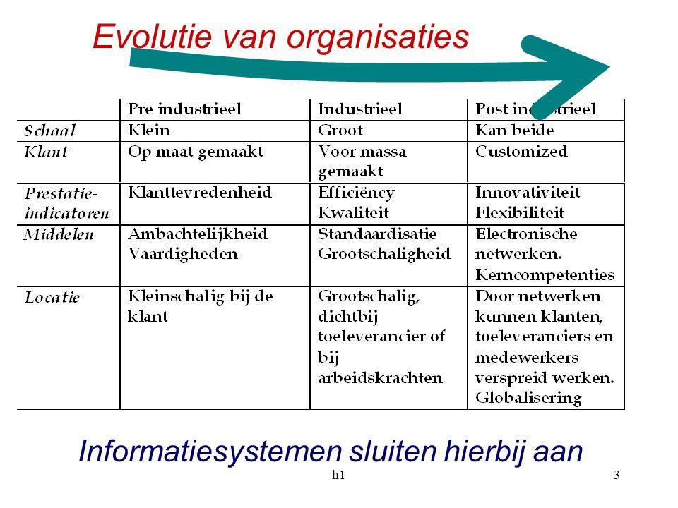 h13 Evolutie van organisaties Informatiesystemen sluiten hierbij aan