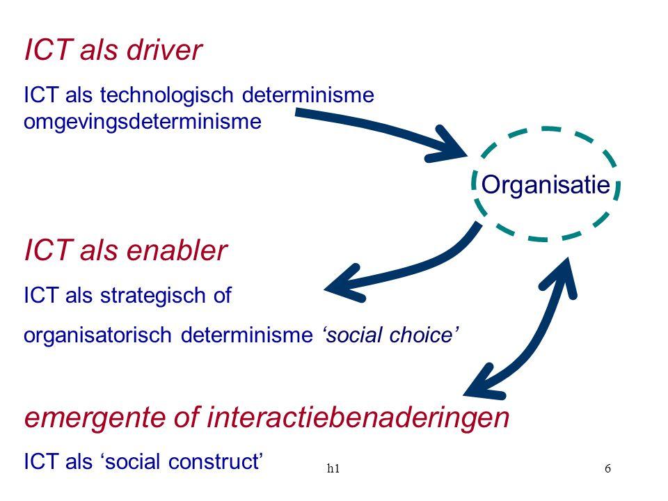 h16 ICT als driver ICT als technologisch determinisme omgevingsdeterminisme ICT als enabler ICT als strategisch of organisatorisch determinisme 'socia