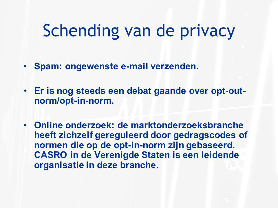 Schending van de privacy Spam: ongewenste e-mail verzenden.