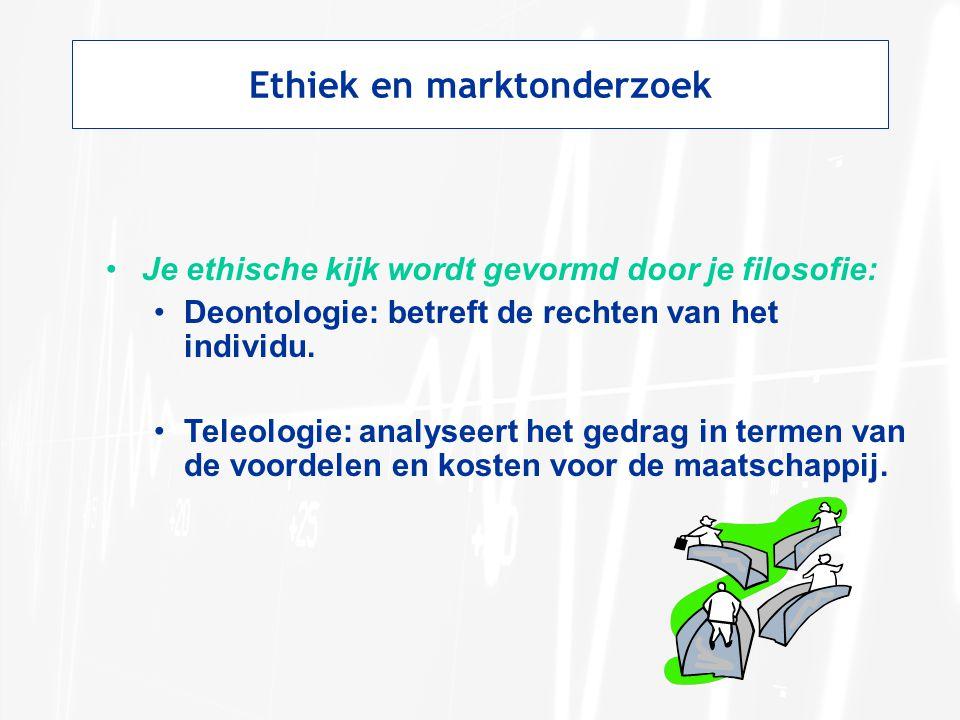 Ethiek en marktonderzoek Je ethische kijk wordt gevormd door je filosofie: Deontologie: betreft de rechten van het individu.
