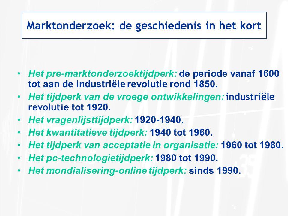 Marktonderzoek: de geschiedenis in het kort Het pre-marktonderzoektijdperk: de periode vanaf 1600 tot aan de industriële revolutie rond 1850.