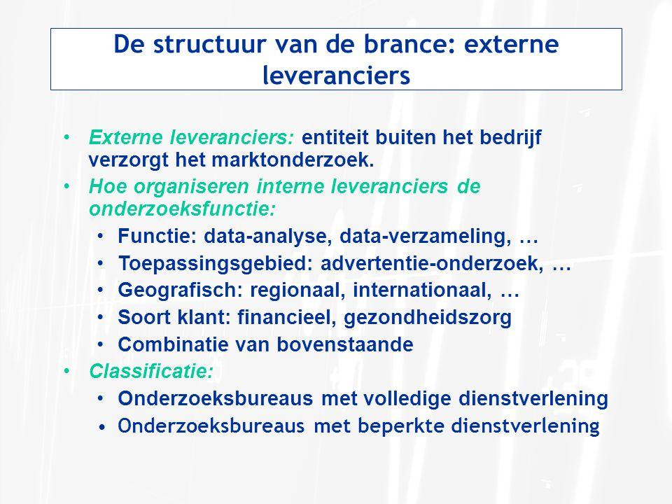 De structuur van de brance: externe leveranciers Externe leveranciers: entiteit buiten het bedrijf verzorgt het marktonderzoek.