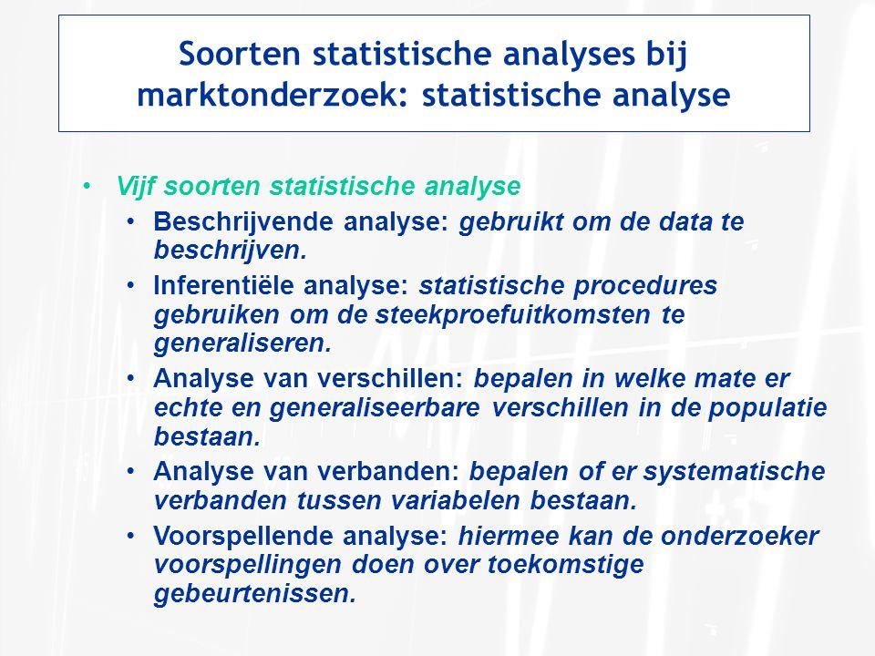 Vijf soorten statistische analyse Beschrijvende analyse: gebruikt om de data te beschrijven.