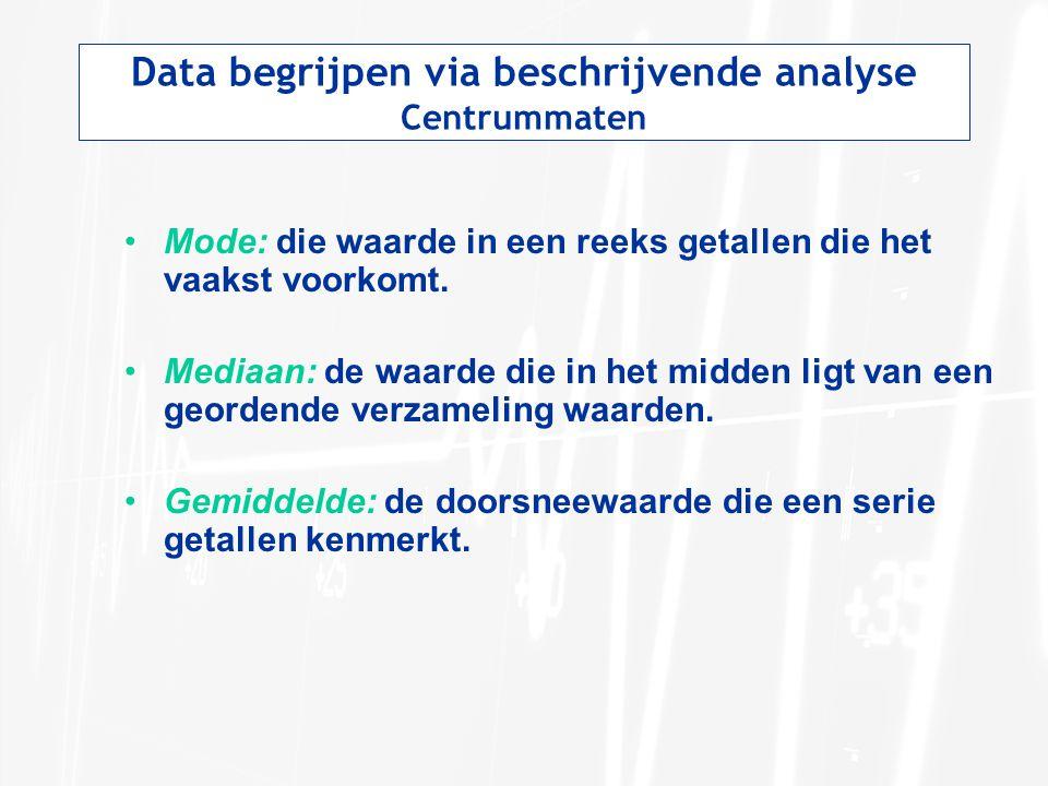 Data begrijpen via beschrijvende analyse Centrummaten Mode: die waarde in een reeks getallen die het vaakst voorkomt.