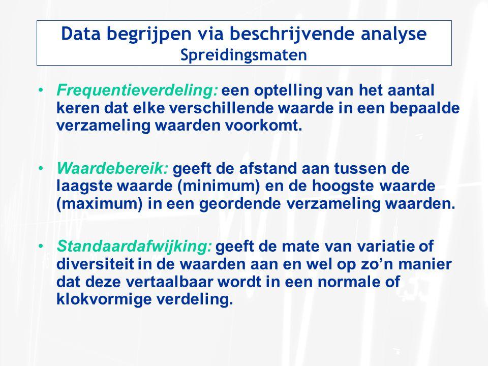 Data begrijpen via beschrijvende analyse Spreidingsmaten Frequentieverdeling: een optelling van het aantal keren dat elke verschillende waarde in een bepaalde verzameling waarden voorkomt.