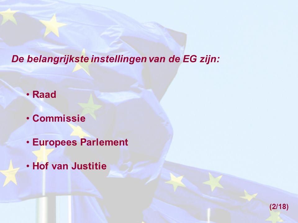 Andere instellingen zijn: Europese Centrale Bank (ECB) Europese Rekenkamer Europese Investeringsbank Economisch en Sociaal Comité Comité van de regio's (3/18)