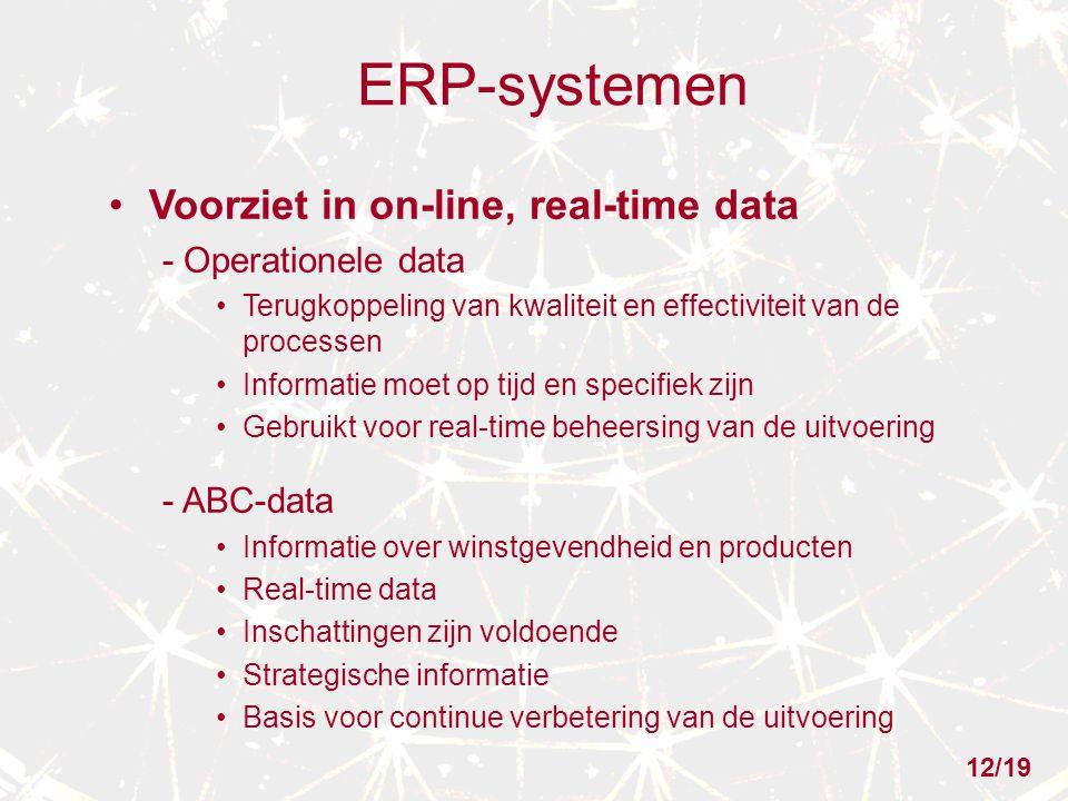 ERP-systemen Voorziet in on-line, real-time data - Operationele data Terugkoppeling van kwaliteit en effectiviteit van de processen Informatie moet op