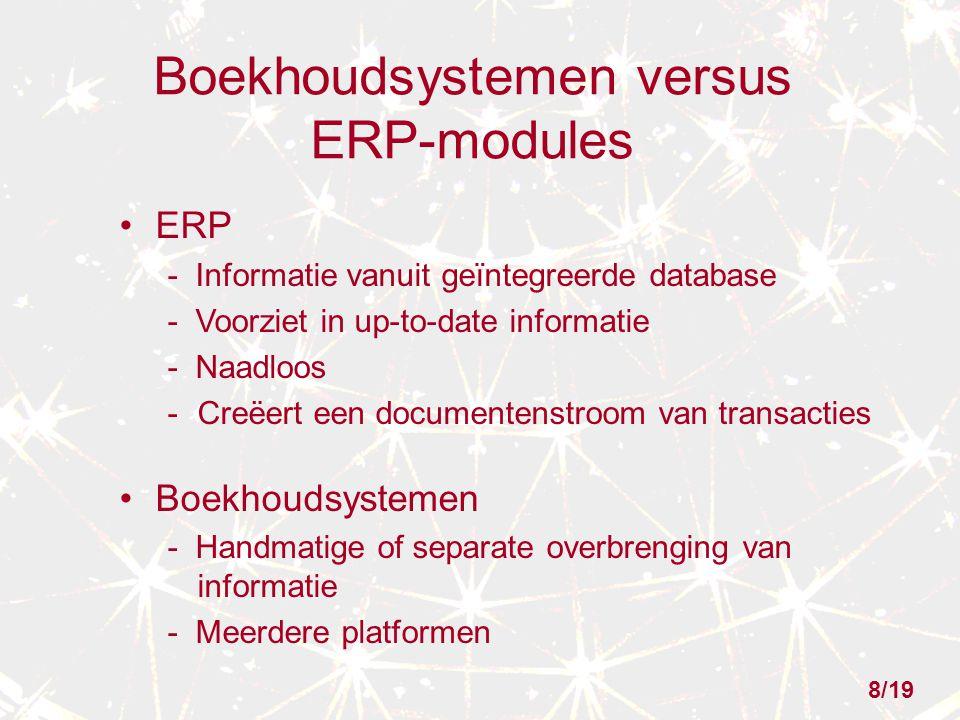 Boekhoudsystemen versus ERP-modules ERP - Informatie vanuit geïntegreerde database - Voorziet in up-to-date informatie - Naadloos -Creëert een documen