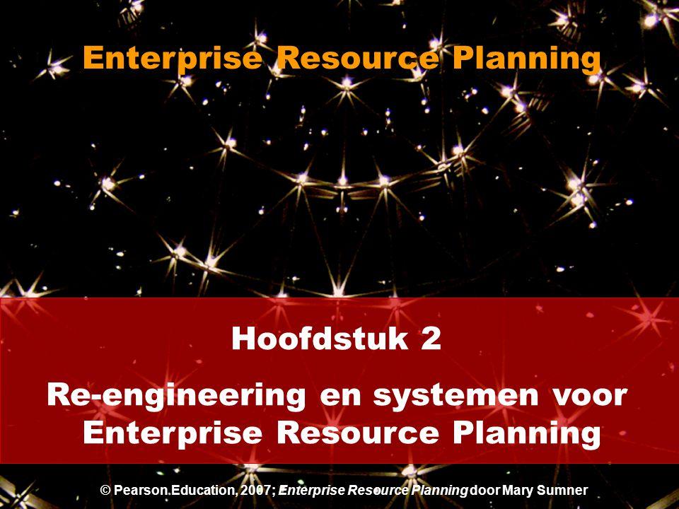 Leerdoelstellingen De factoren herkennen die bij de ontwikkeling van ERP-systemen een rol spelen Het belang zien van het modelleren van processen bij het opnieuw vormgeven van bedrijfsprocessen 2/20