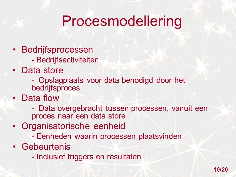 Procesmodellering Bedrijfsprocessen - Bedrijfsactiviteiten Data store - Opslagplaats voor data benodigd door het bedrijfsproces Data flow - Data overgebracht tussen processen, vanuit een proces naar een data store Organisatorische eenheid - Eenheden waarin processen plaatsvinden Gebeurtenis - Inclusief triggers en resultaten 10/20