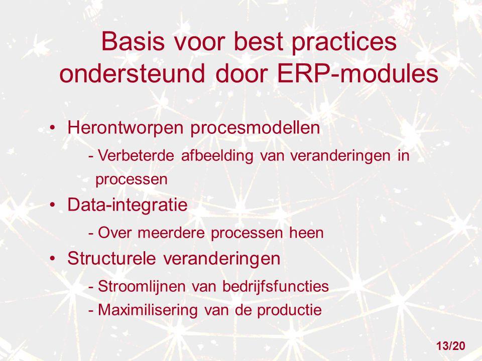 Basis voor best practices ondersteund door ERP-modules Herontworpen procesmodellen - Verbeterde afbeelding van veranderingen in processen Data-integratie - Over meerdere processen heen Structurele veranderingen - Stroomlijnen van bedrijfsfuncties - Maximilisering van de productie 13/20